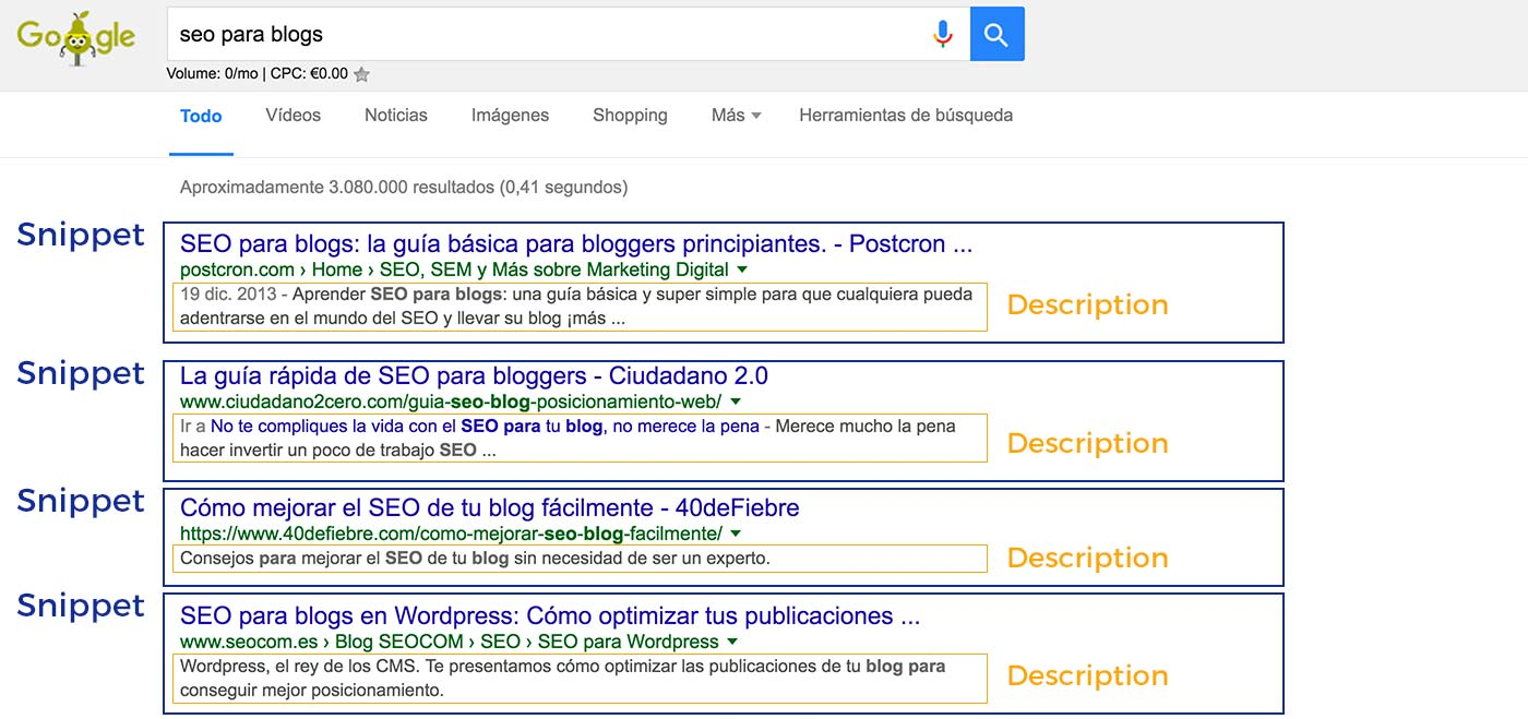 Meta Description para SEO - Ejemplos